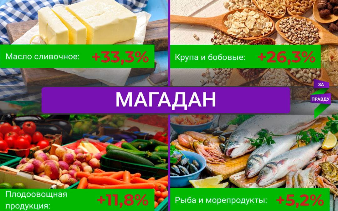 Стоимость жизни в Магаданской области: 2020 принес новые разочарования (II часть)